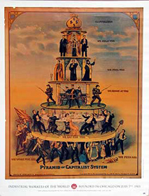 buy the pyramid of capitalism poster