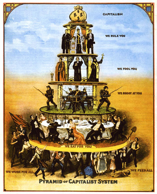 https://iww.org/sites/default/files/images/PyramidofCapitalism1.jpg